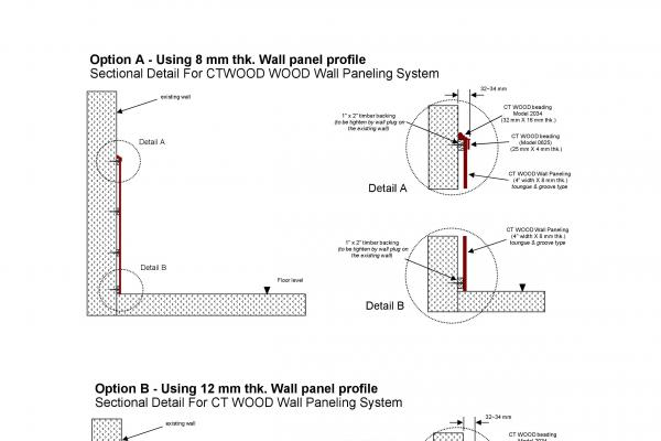 EAZYWOOD WALL PANELING INSTALLATION GUIDE VERSION 2012